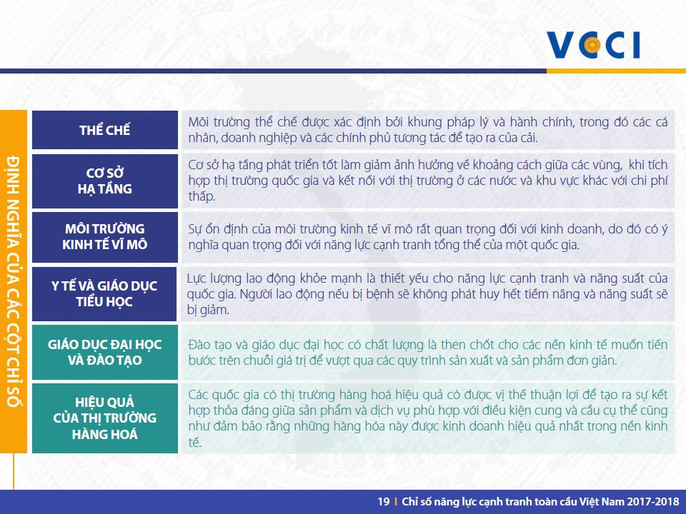 VN GCI 2017-2018 -Slide 19