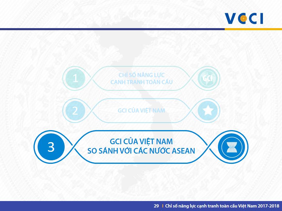 VN GCI 2017-2018 -Slide 29