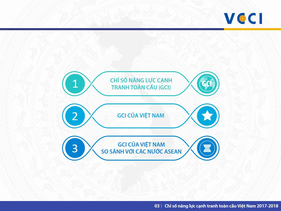 VN GCI 2017-2018 -Slide 3